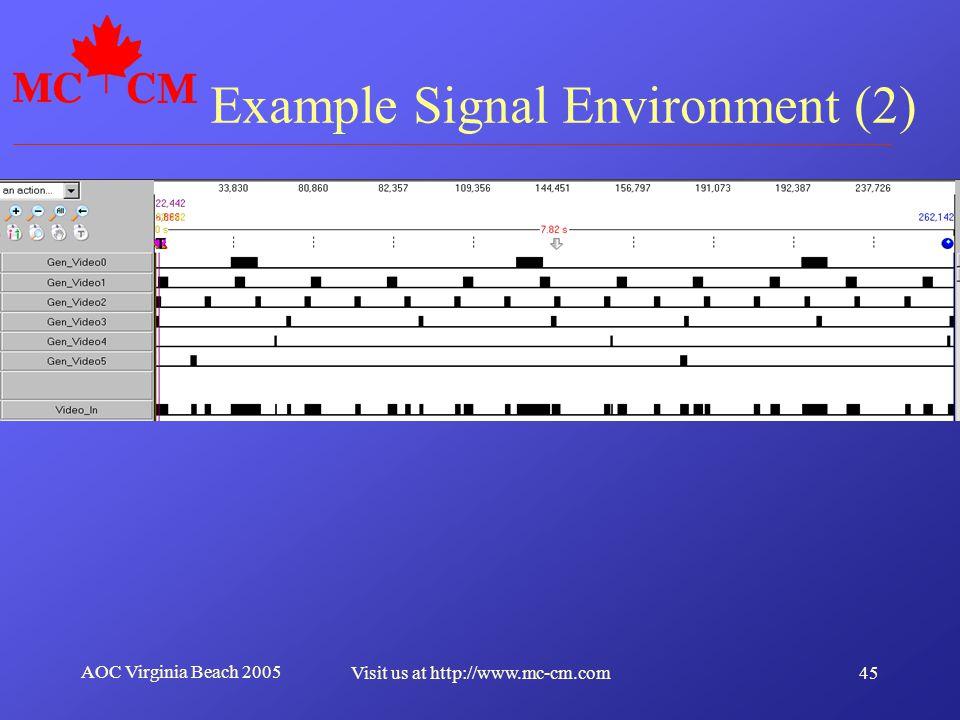 Example Signal Environment (2)