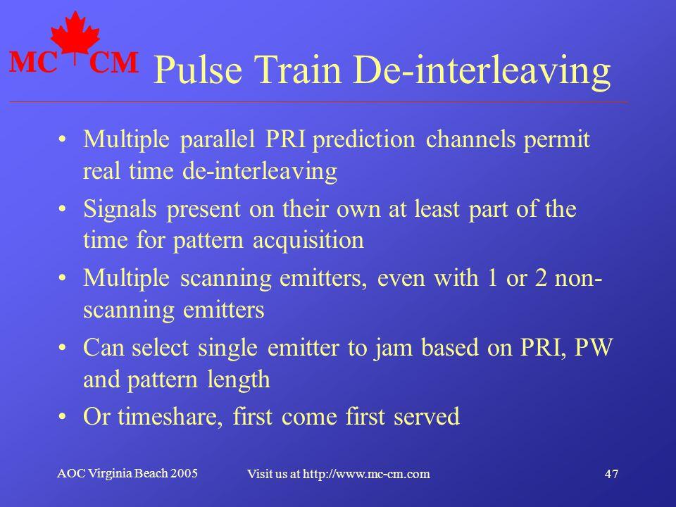 Pulse Train De-interleaving