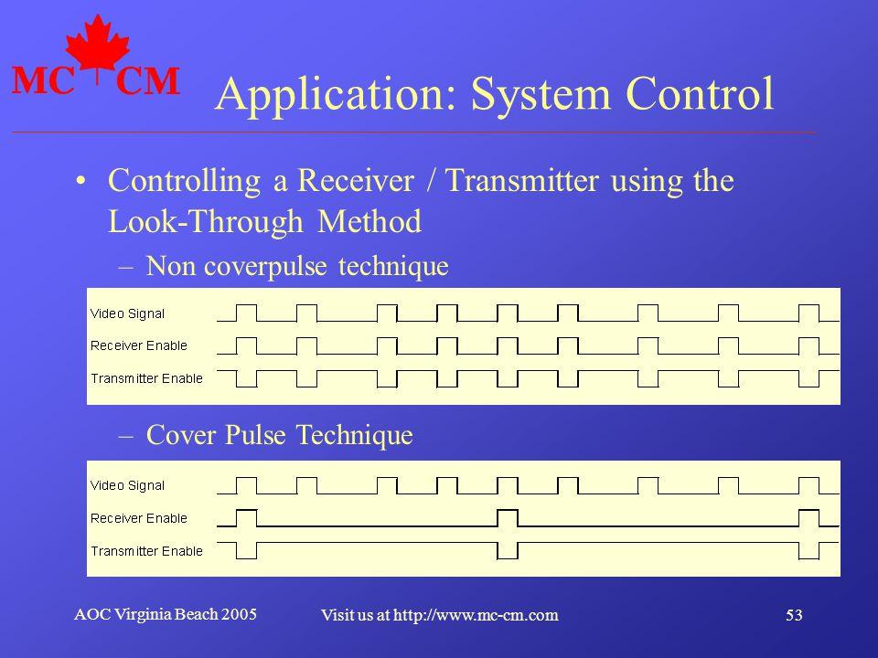 Application: System Control