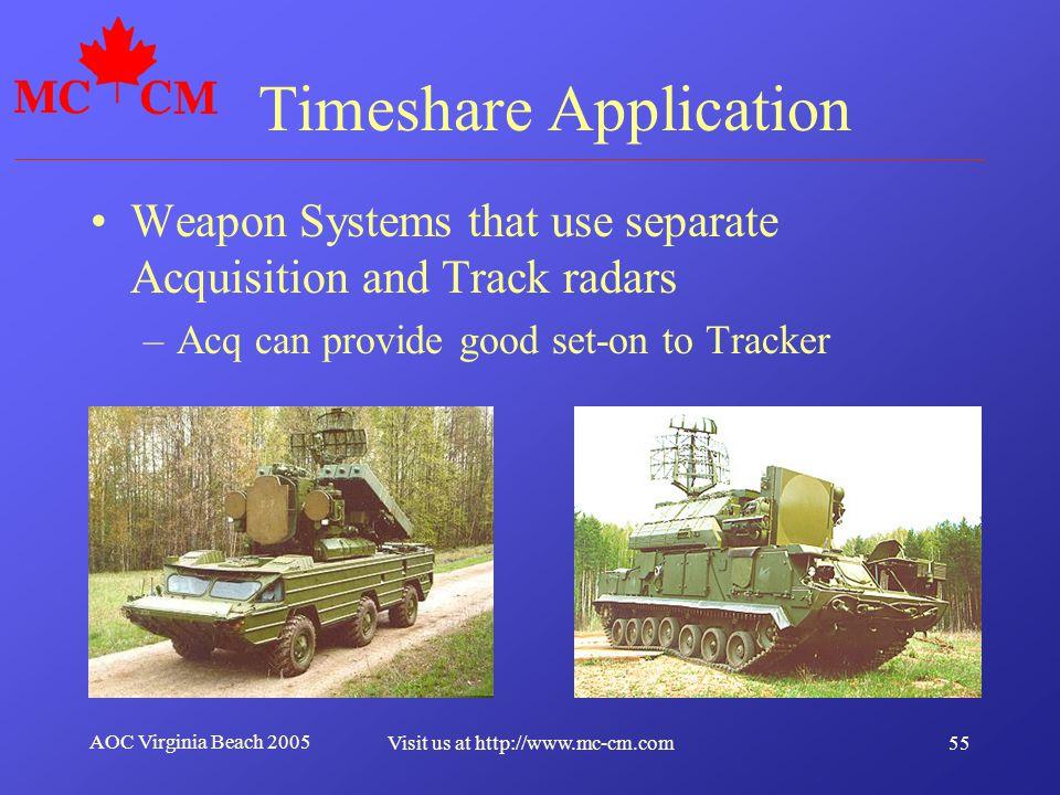 Timeshare Application