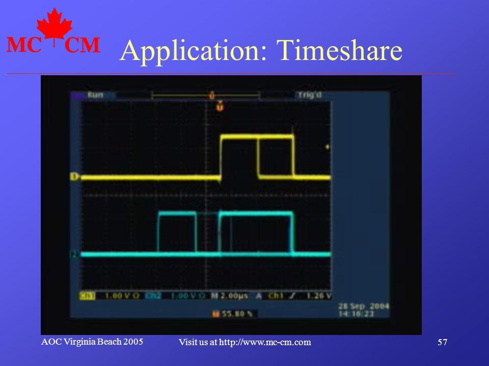 Application: Timeshare