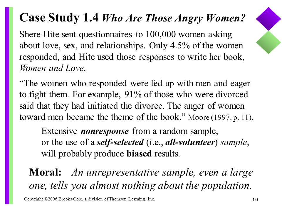 Case Study 1.4 Who Are Those Angry Women
