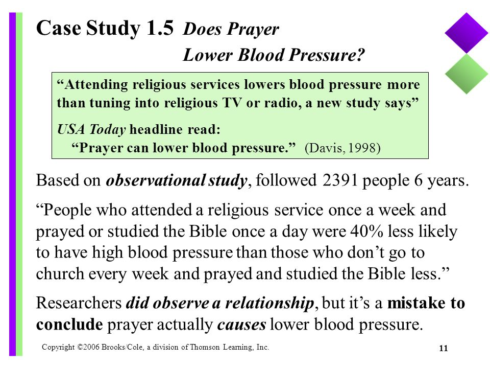 Case Study 1.5 Does Prayer Lower Blood Pressure