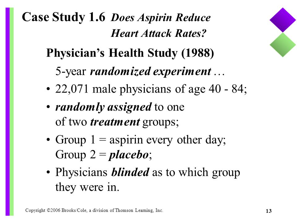 Case Study 1.6 Does Aspirin Reduce Heart Attack Rates