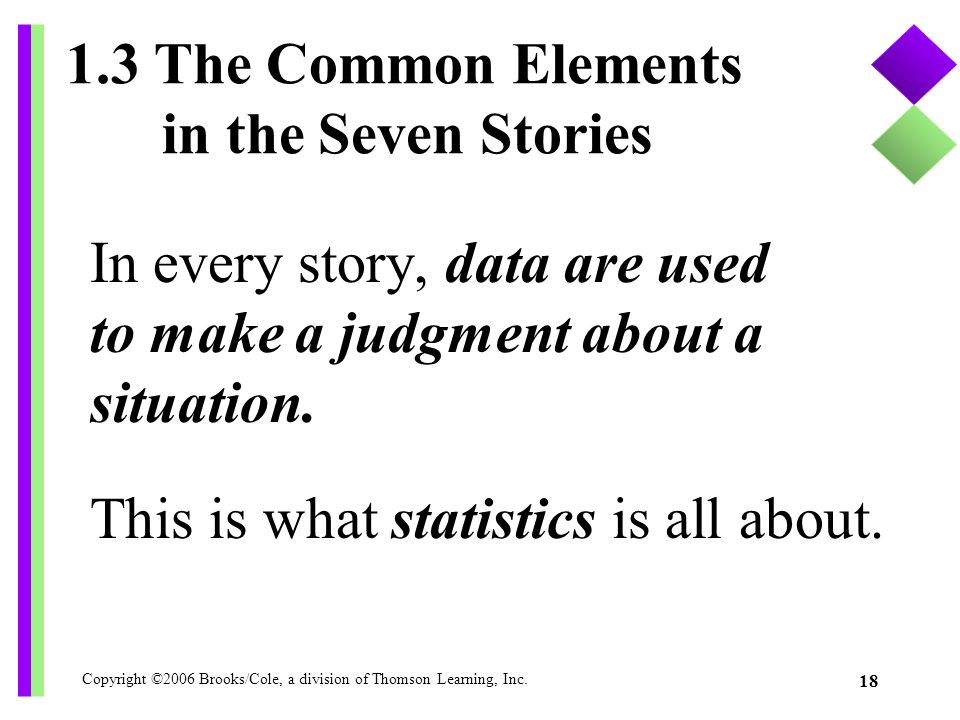 1.3 The Common Elements in the Seven Stories