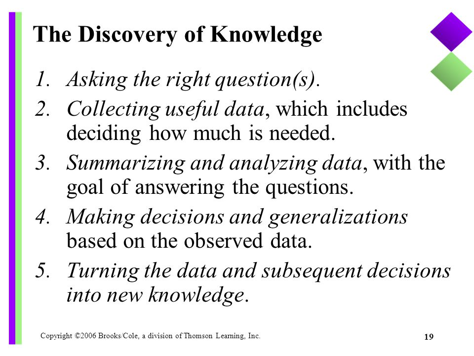 The Discovery of Knowledge