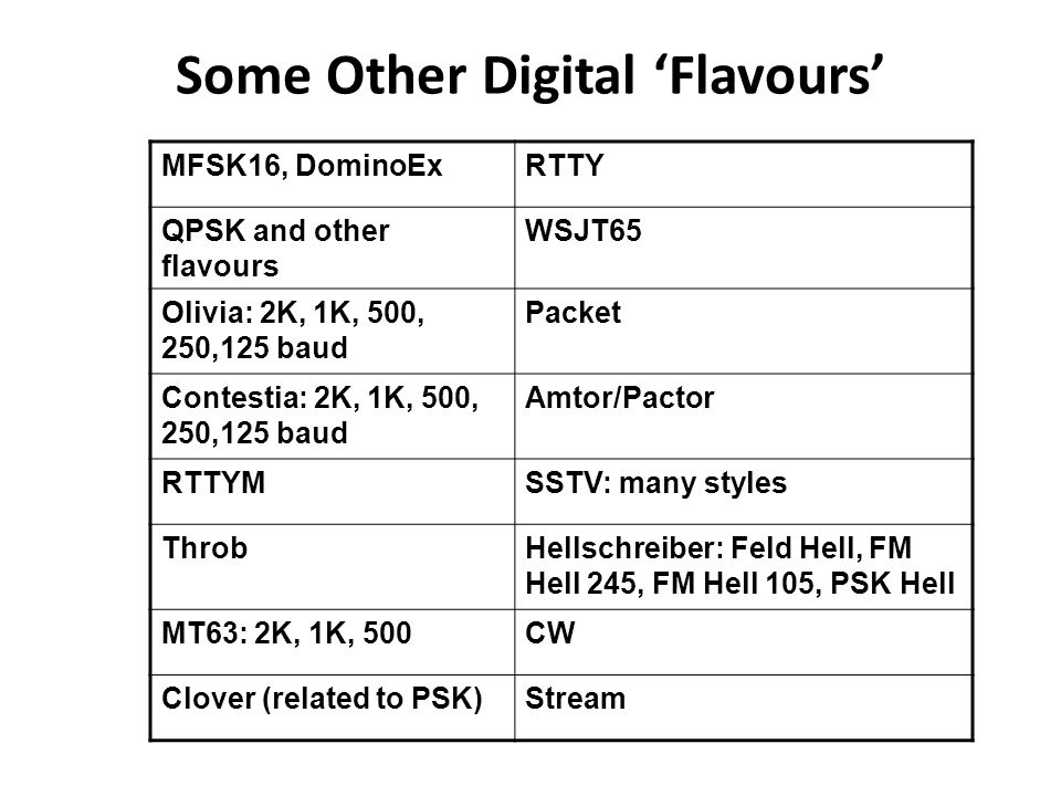 Some Other Digital 'Flavours'