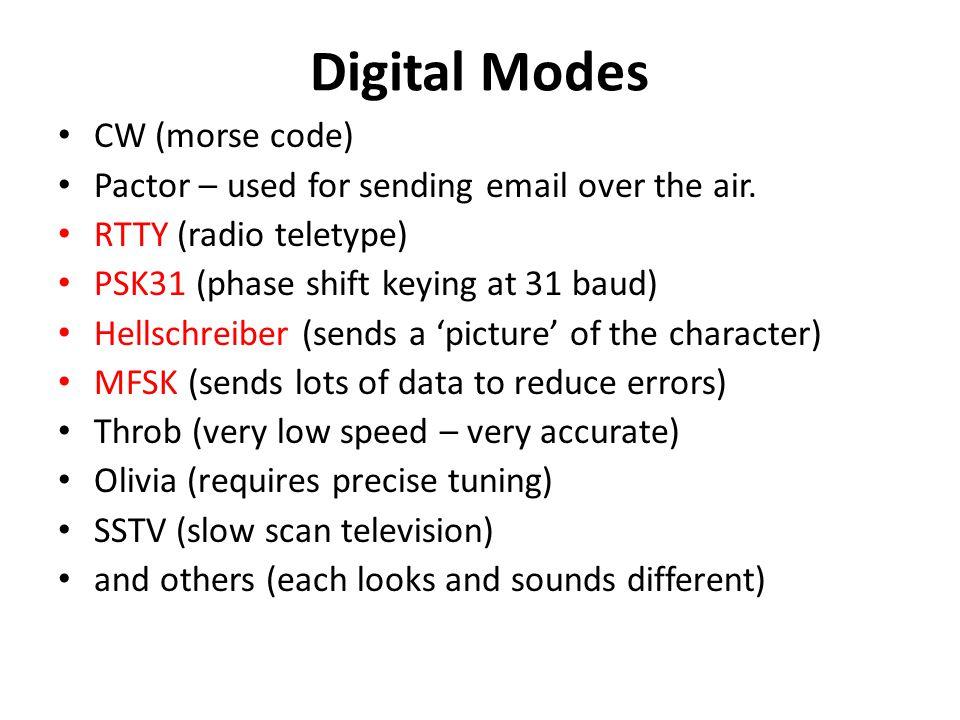 Digital Modes CW (morse code)