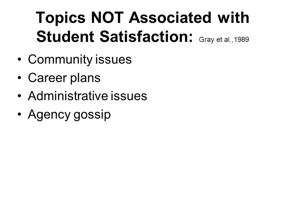 Topics NOT Associated with Student Satisfaction: Gray et al.,1989