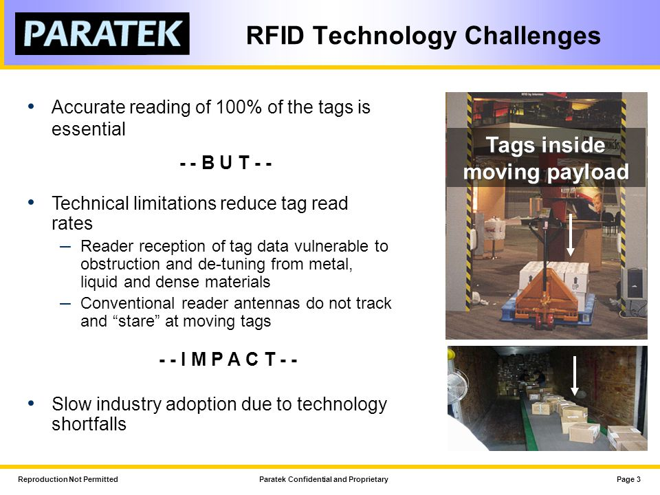 RFID Technology Challenges