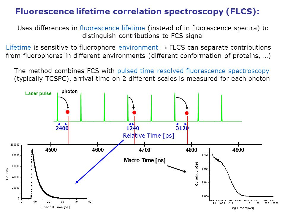 Fluorescence lifetime correlation spectroscopy (FLCS):