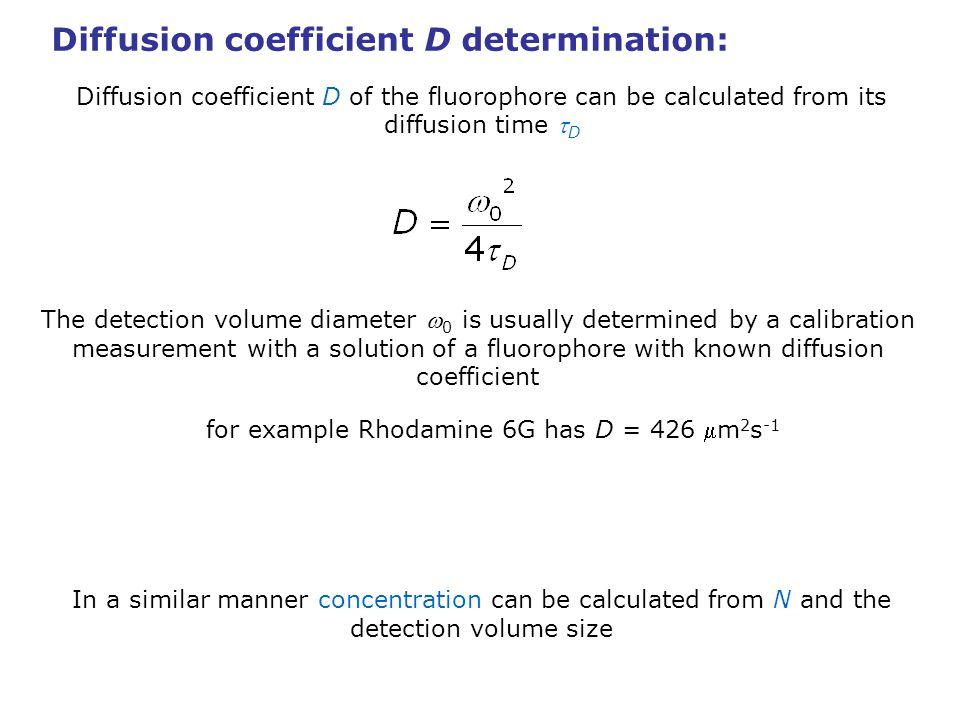 Diffusion coefficient D determination: