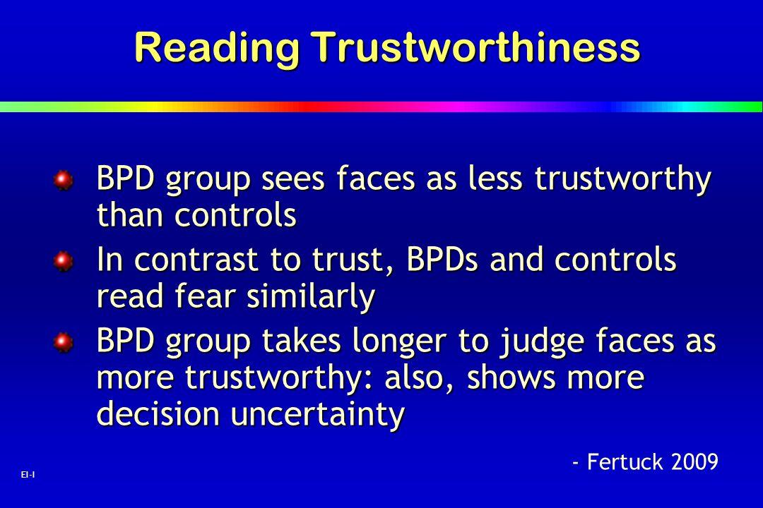 Reading Trustworthiness