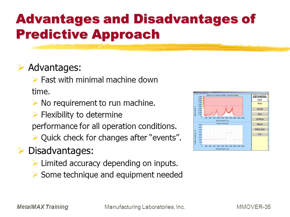 Advantages and Disadvantages of Predictive Approach