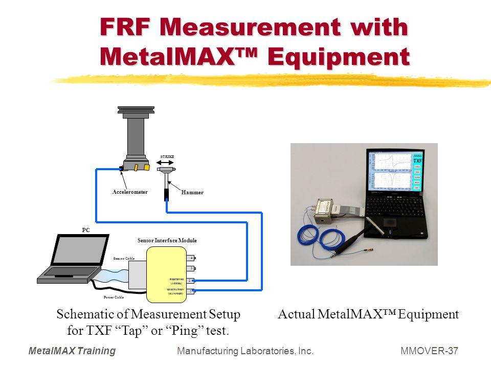 FRF Measurement with MetalMAX™ Equipment