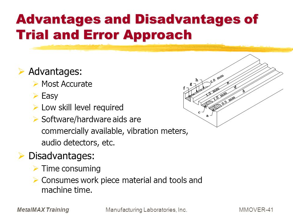 Advantages and Disadvantages of Trial and Error Approach