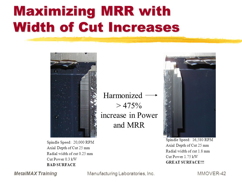 Maximizing MRR with Width of Cut Increases