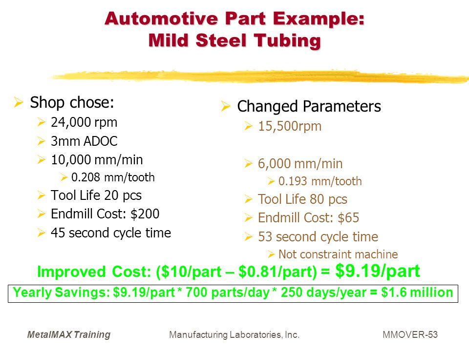 Automotive Part Example: Mild Steel Tubing