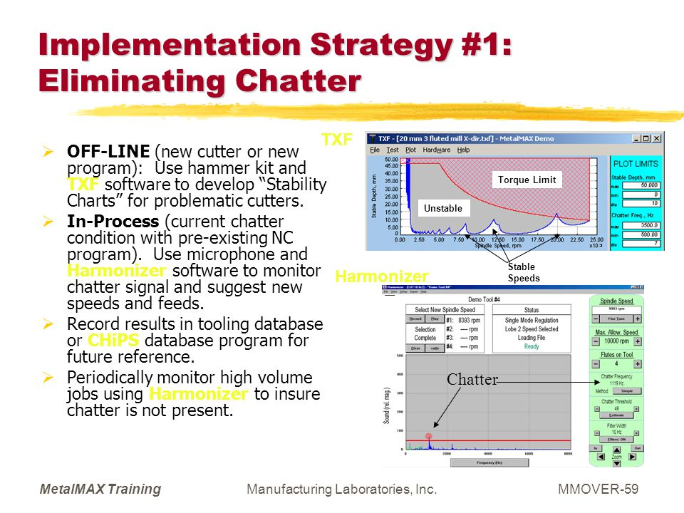 Implementation Strategy #1: Eliminating Chatter