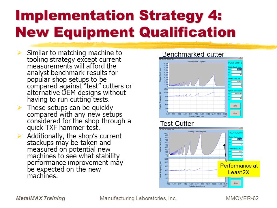 Implementation Strategy 4: New Equipment Qualification