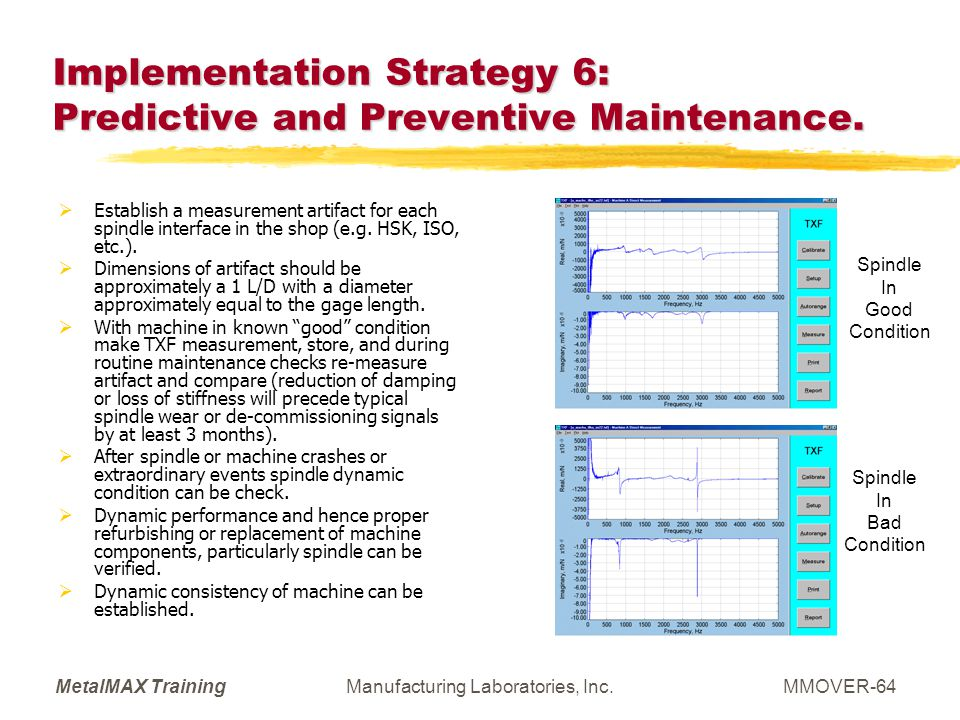 Implementation Strategy 6: Predictive and Preventive Maintenance.