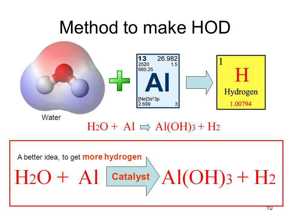 Method to make HOD Water A better idea, to get more hydrogen Catalyst
