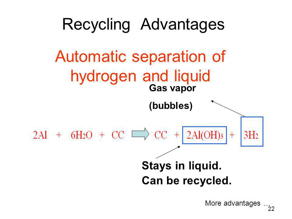 Automatic separation of hydrogen and liquid