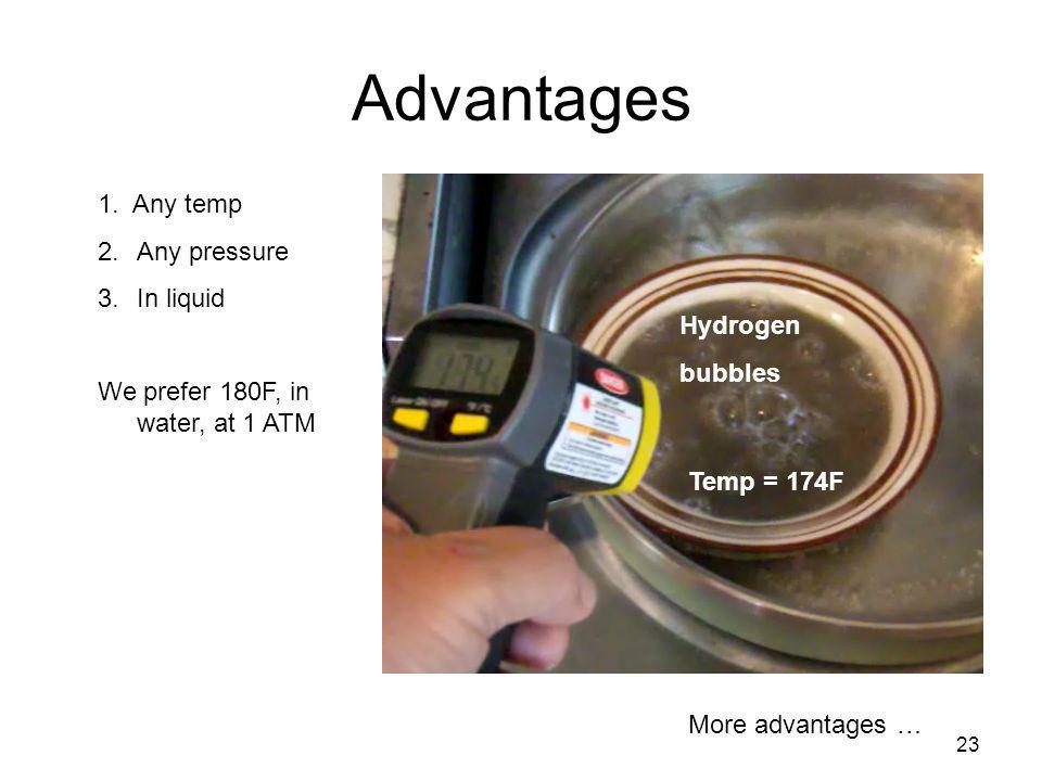 Advantages 1. Any temp Any pressure In liquid
