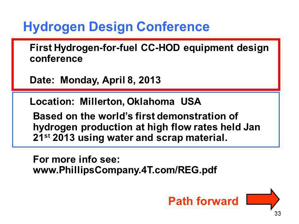Hydrogen Design Conference