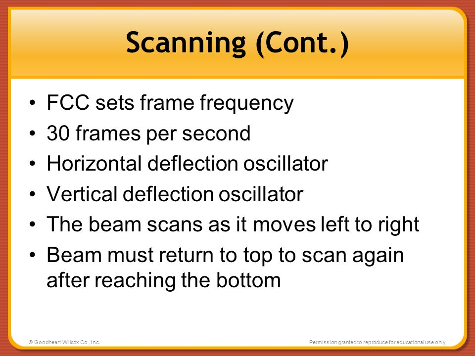 Scanning (Cont.) FCC sets frame frequency 30 frames per second