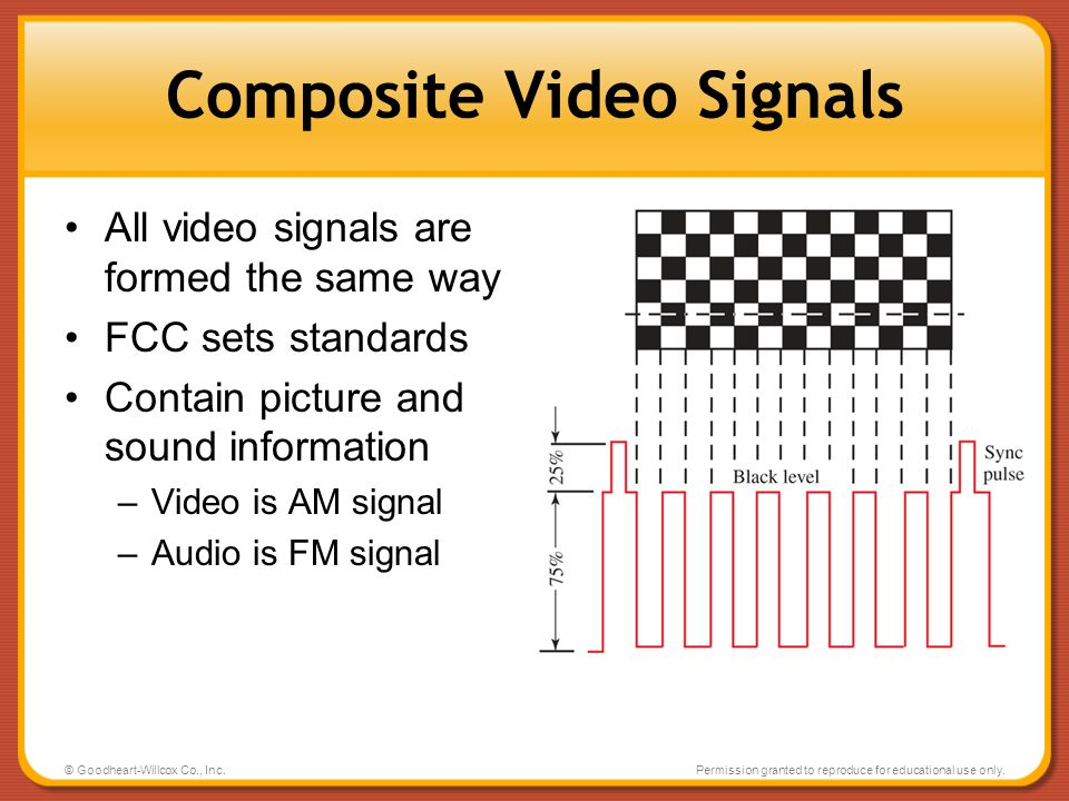 Composite Video Signals