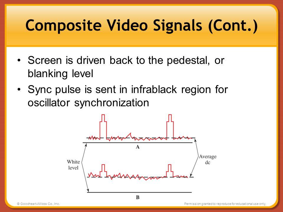 Composite Video Signals (Cont.)