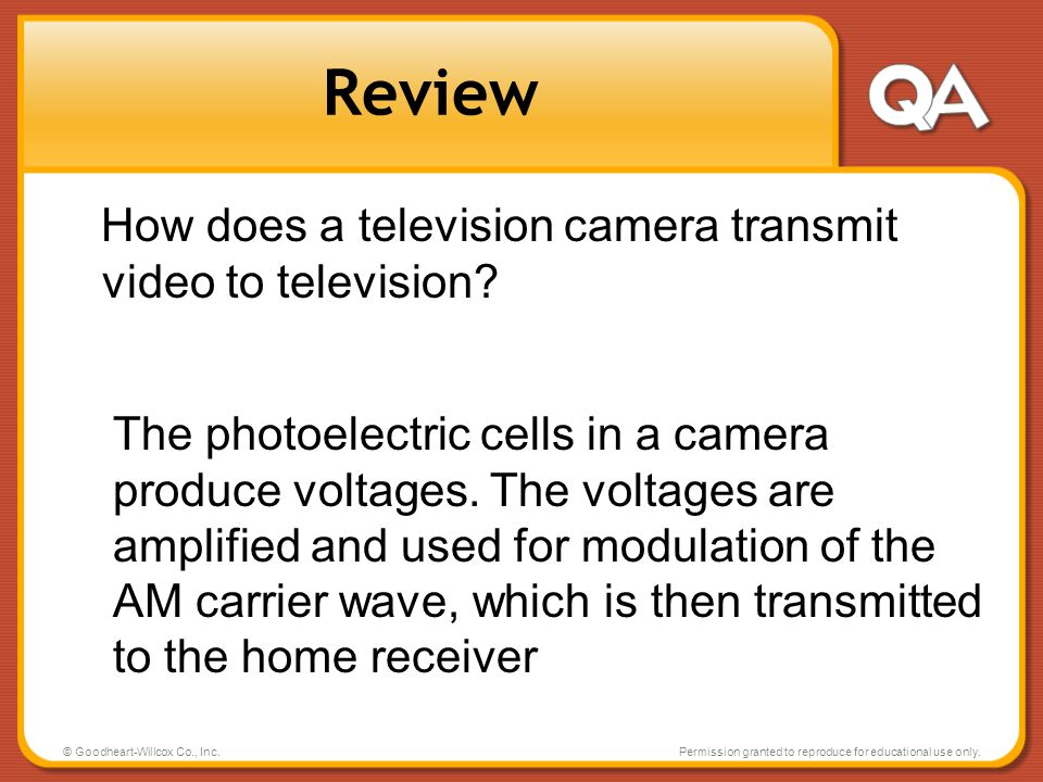 Review How does a television camera transmit video to television