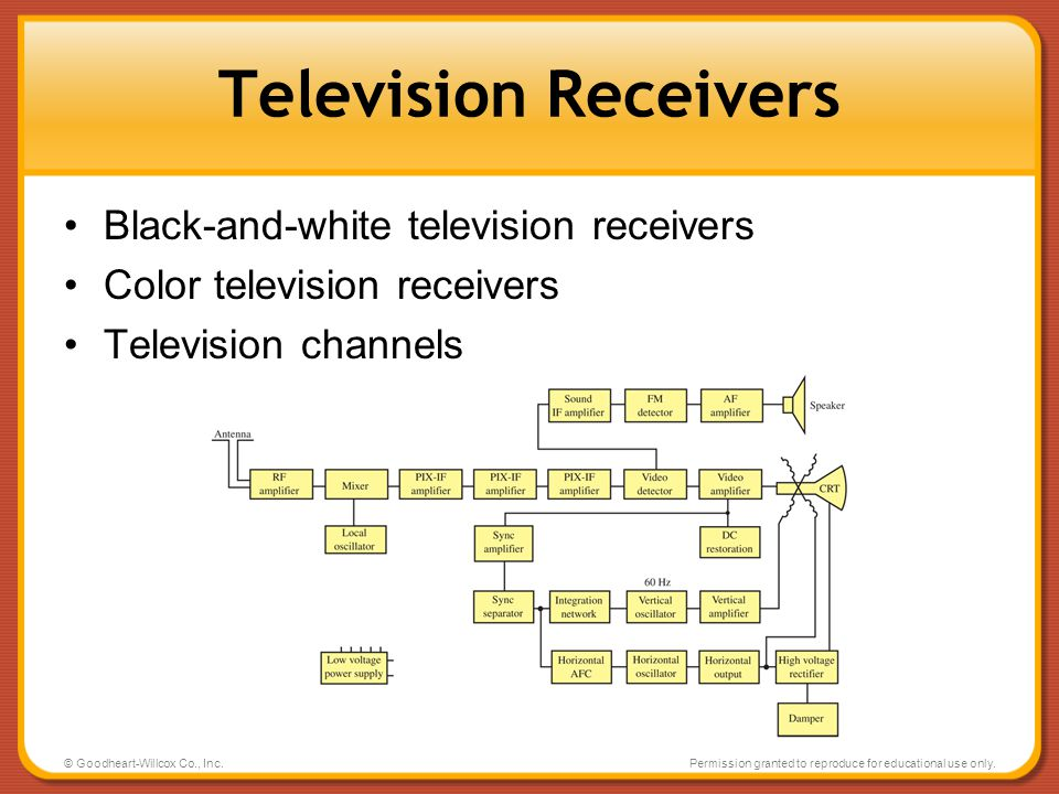Television Receivers Black-and-white television receivers
