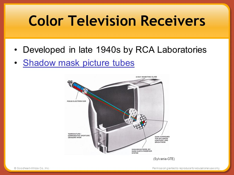 Color Television Receivers