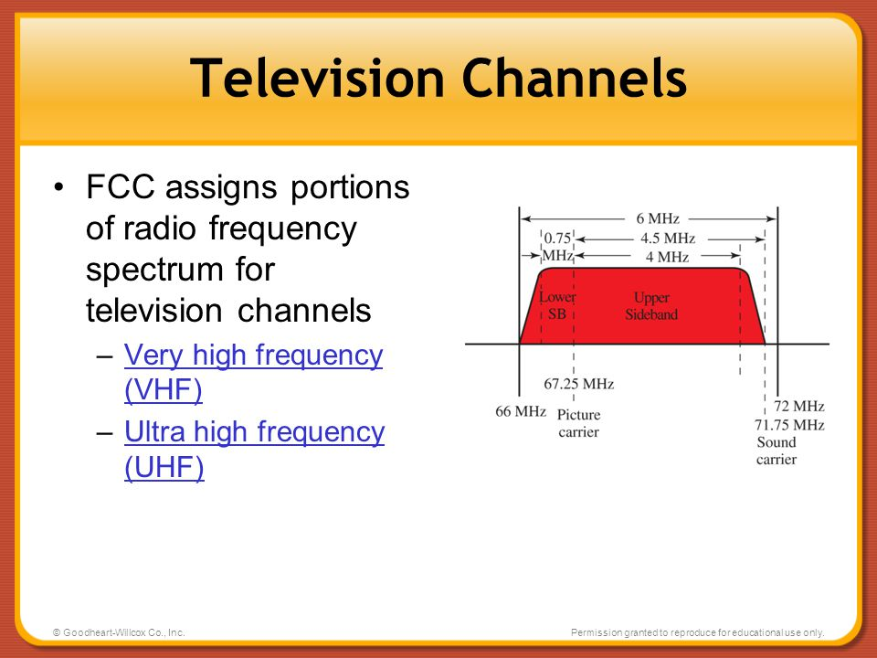 Television Channels FCC assigns portions of radio frequency spectrum for television channels. Very high frequency (VHF)