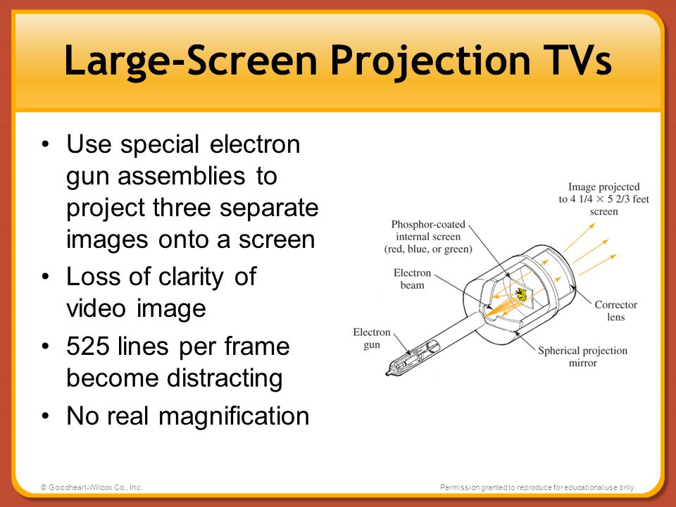 Large-Screen Projection TVs