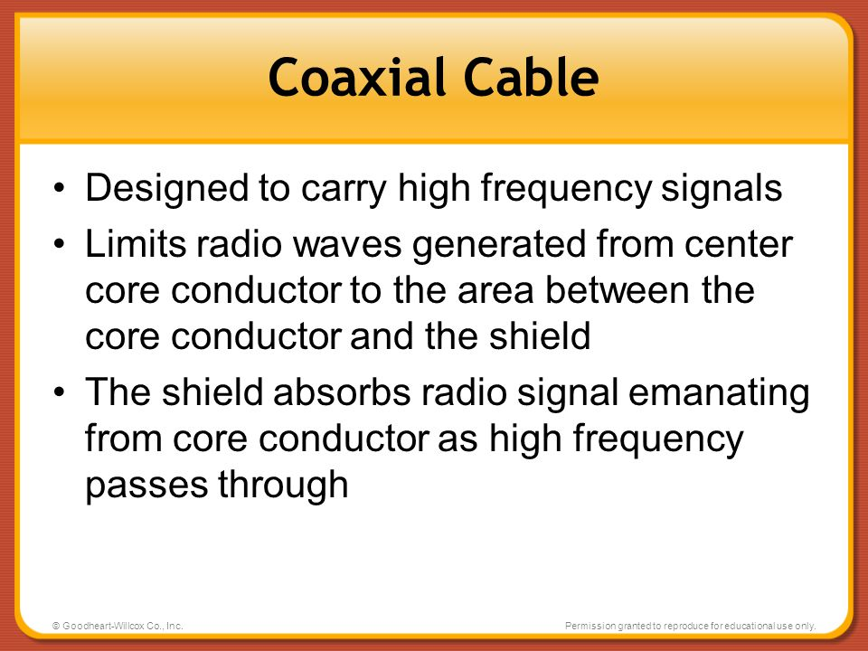 Coaxial Cable Designed to carry high frequency signals