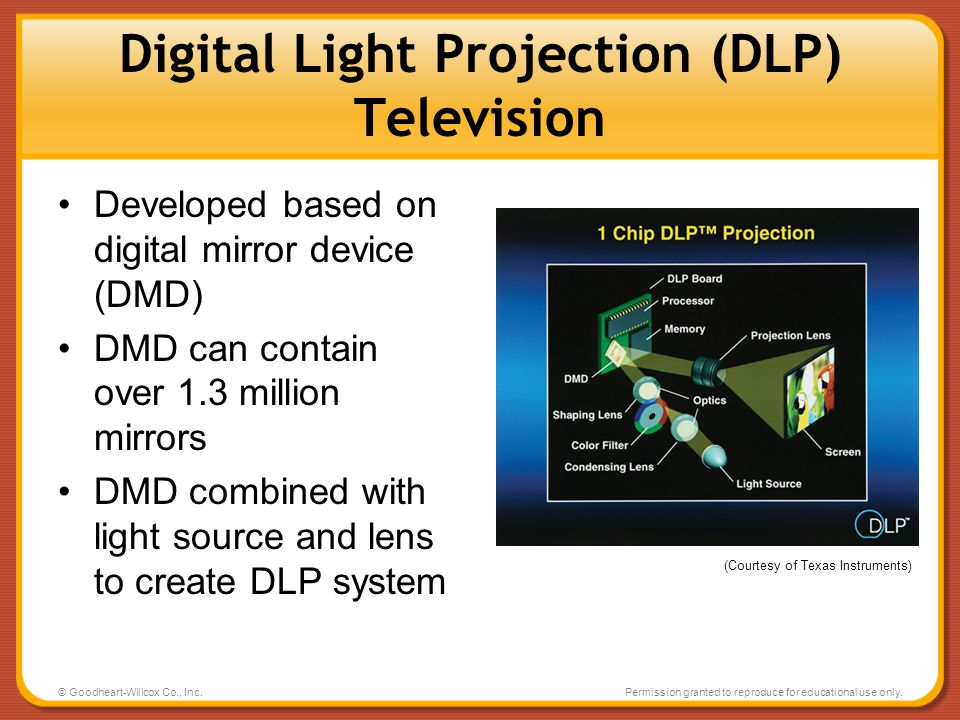 Digital Light Projection (DLP) Television