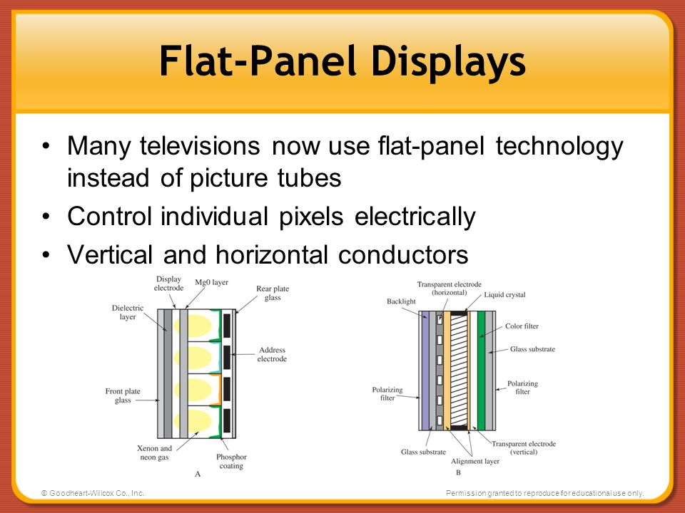 Flat-Panel Displays Many televisions now use flat-panel technology instead of picture tubes. Control individual pixels electrically.