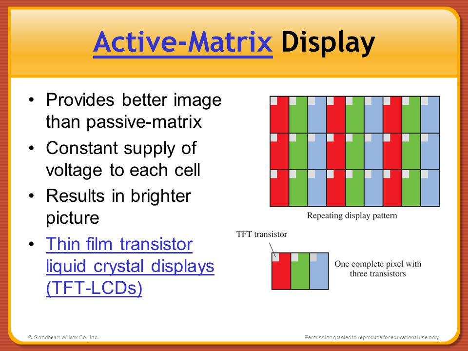 Active-Matrix Display