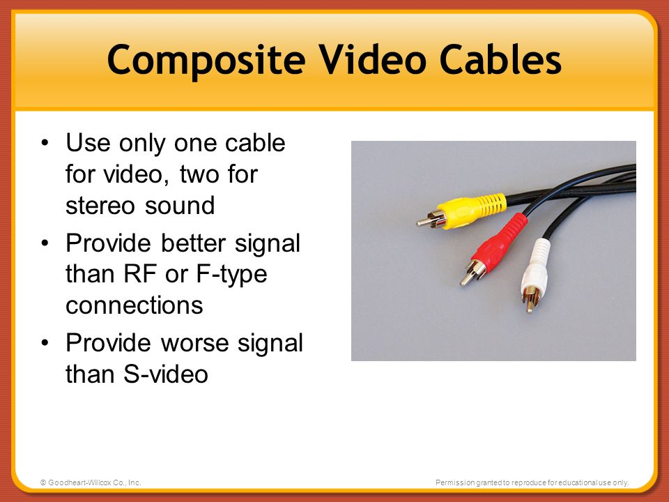 Composite Video Cables