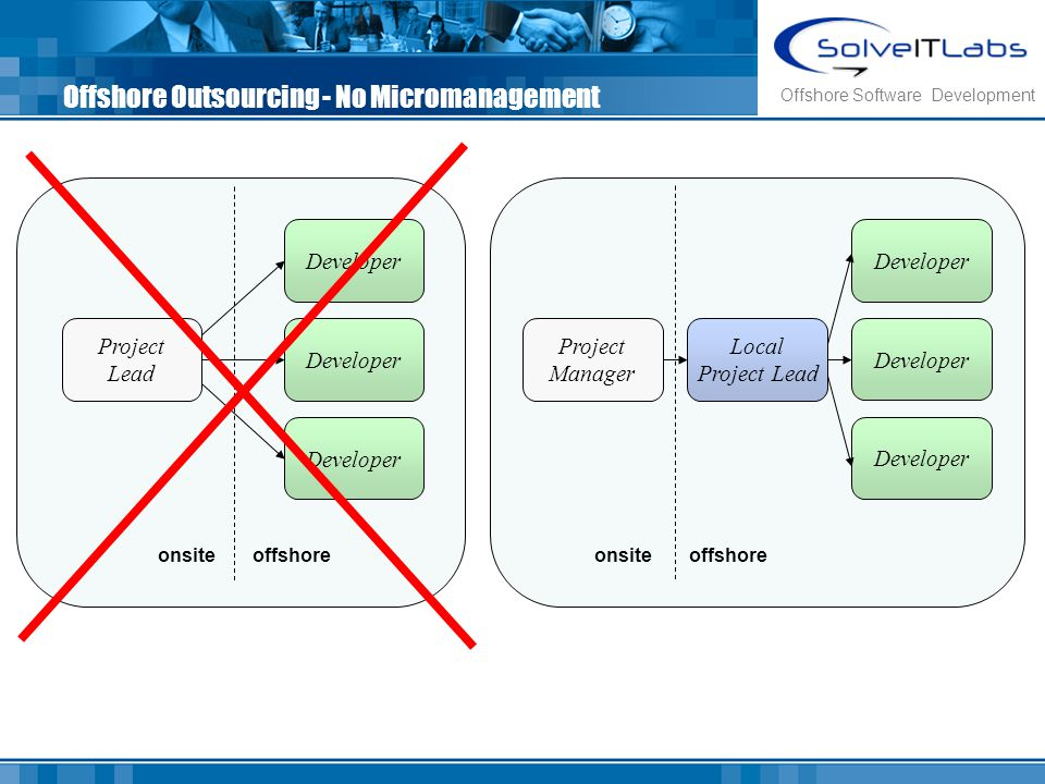 Offshore Outsourcing - No Micromanagement