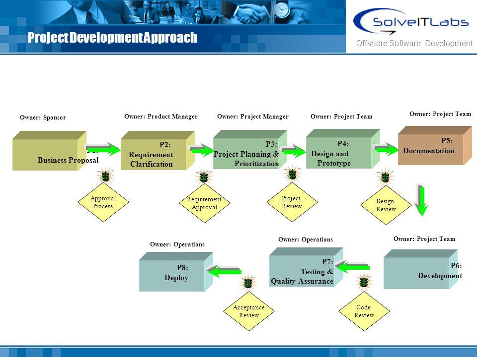 Project Development Approach