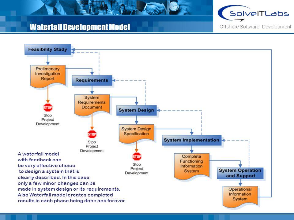 Waterfall Development Model