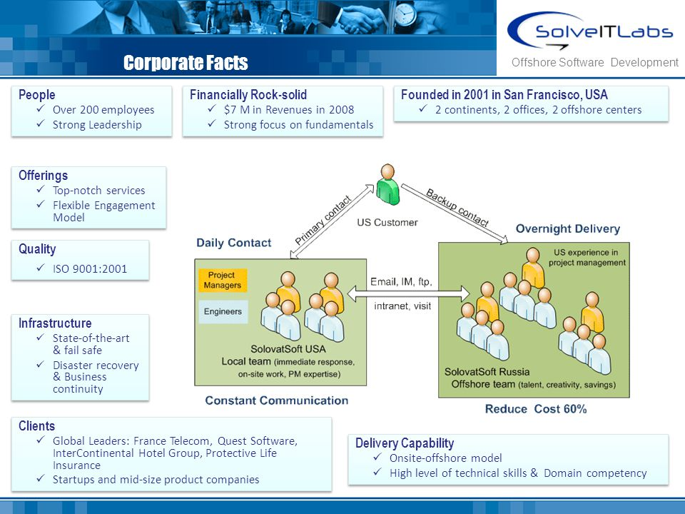 Corporate Facts People Financially Rock-solid
