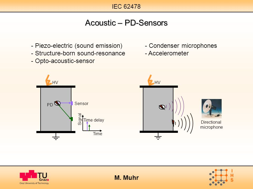 Acoustic – PD-Sensors HV. Time delay. Sensor. PD. Time. Signal. Directional. microphone.