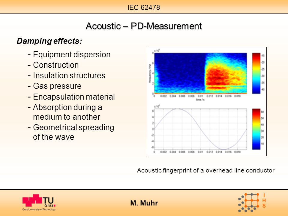 Acoustic – PD-Measurement