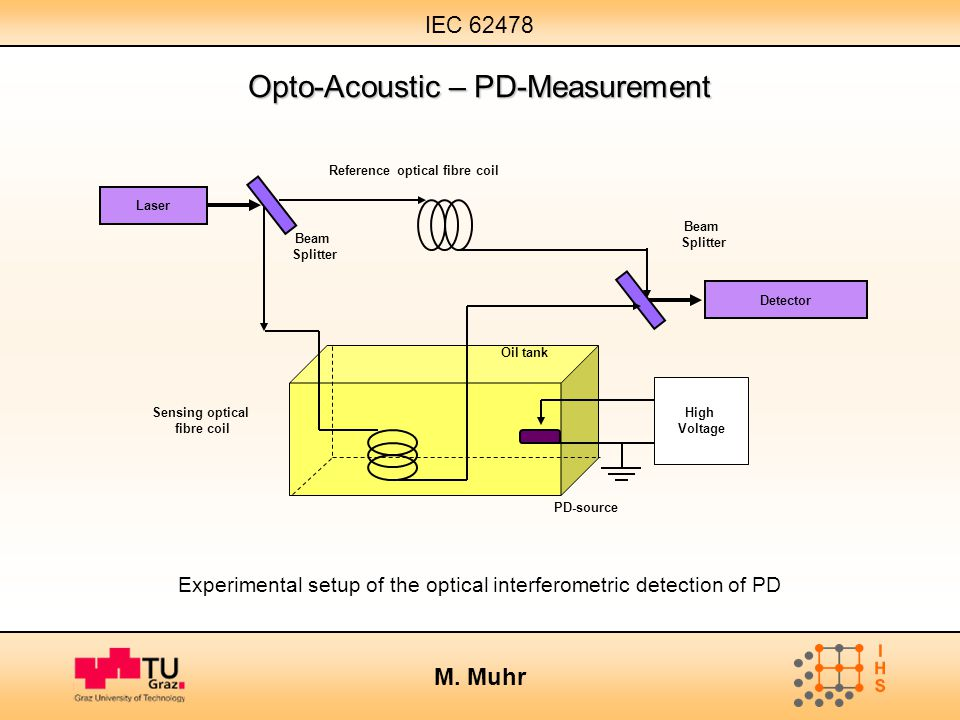 Opto-Acoustic – PD-Measurement