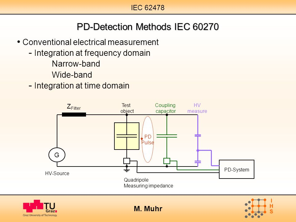 PD-Detection Methods IEC 60270